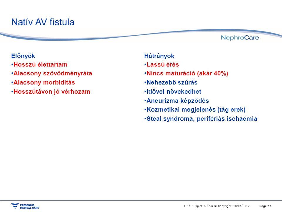 Natív AV fistula Lassú érés Nincs maturáció (akár 40%) Nehezebb szúrás Idővel növekedhet Aneurizma képződés Kozmetikai megjelenés (tág erek) Steal syn