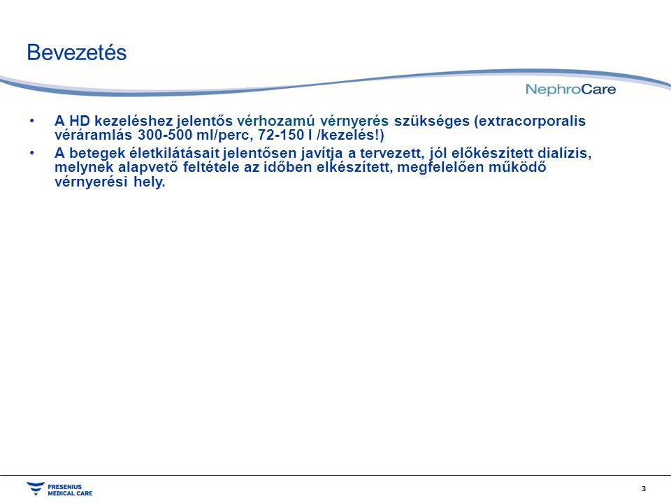 Eredmények Mapping 66.Fisztula képzésre alkalmas erek 61, nem alkalmas erek 2, határeset/nem ért.