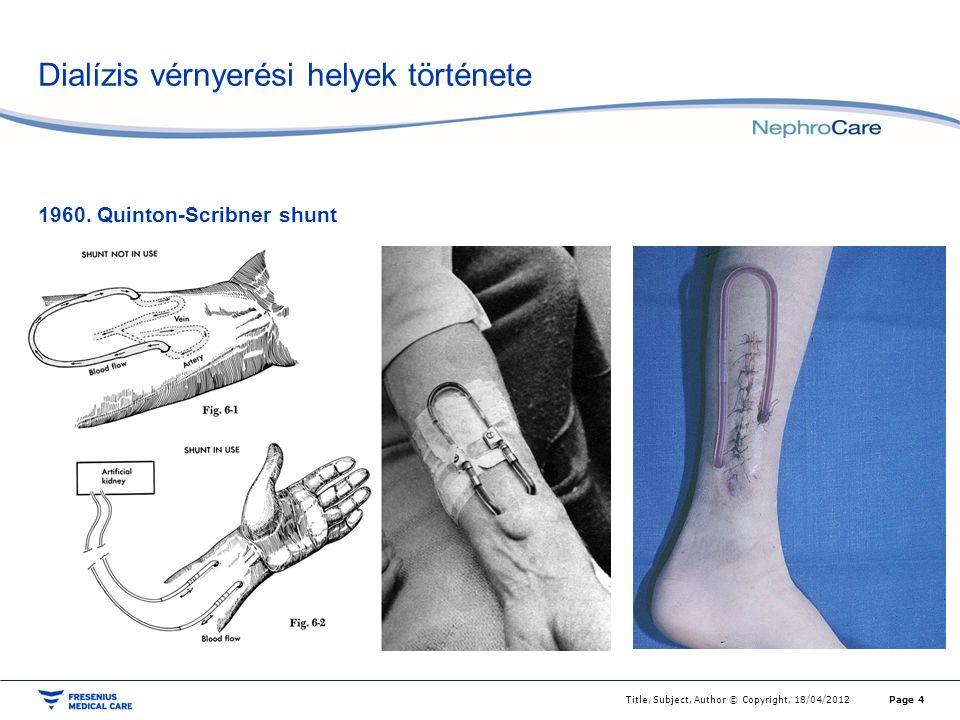 G. L. Bal kar angiographia fisztula képzés előtt