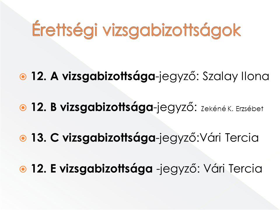  12. A vizsgabizottsága -jegyző: Szalay Ilona  12. B vizsgabizottsága -jegyző: Zekéné K. Erzsébet  13. C vizsgabizottsága -jegyző:Vári Tercia  12.