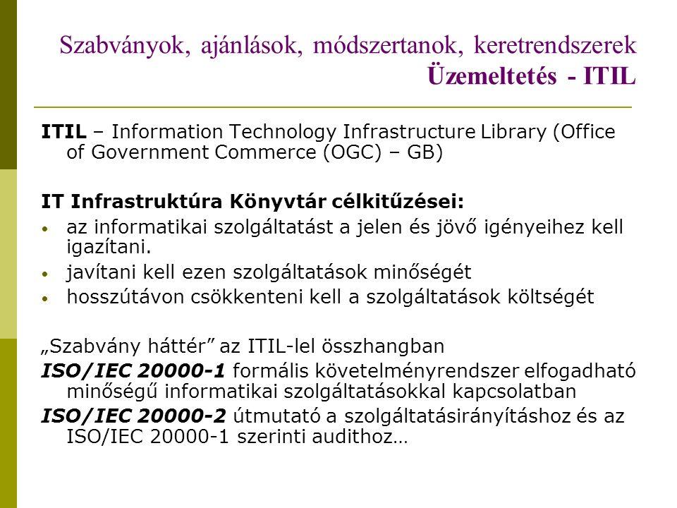 Szabványok, ajánlások, módszertanok, keretrendszerek Üzemeltetés - ITIL ITIL – Information Technology Infrastructure Library (Office of Government Commerce (OGC) – GB) IT Infrastruktúra Könyvtár célkitűzései: az informatikai szolgáltatást a jelen és jövő igényeihez kell igazítani.