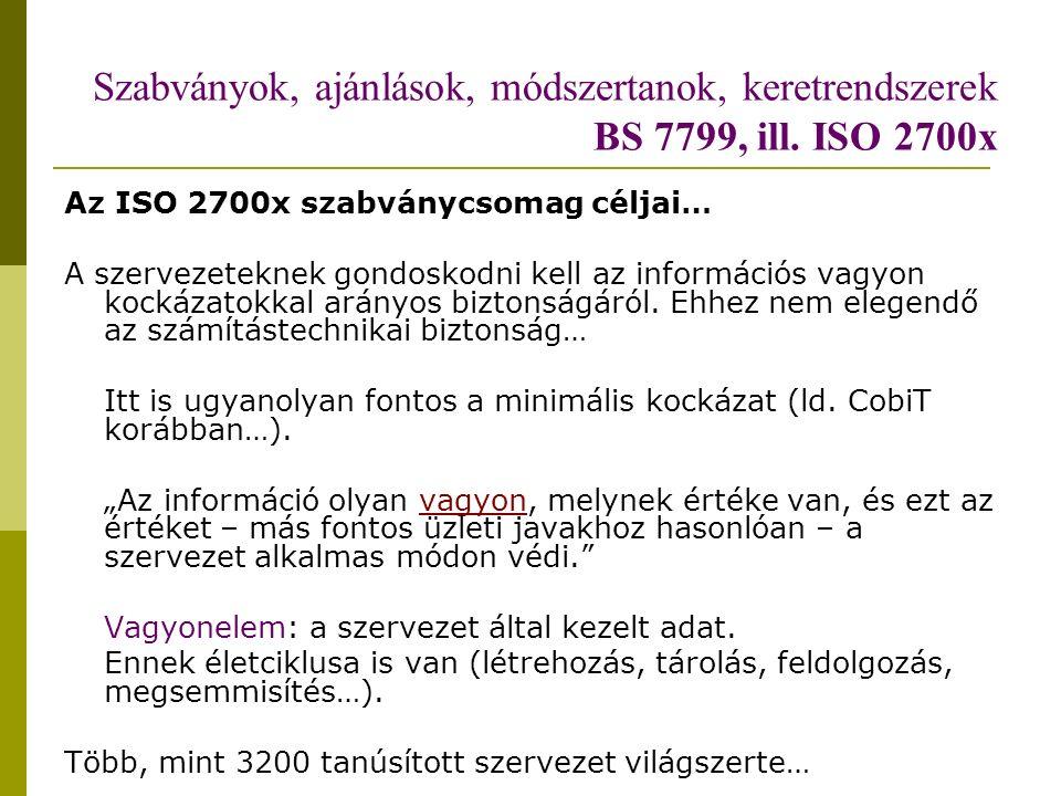 Szabványok, ajánlások, módszertanok, keretrendszerek BS 7799, ill.