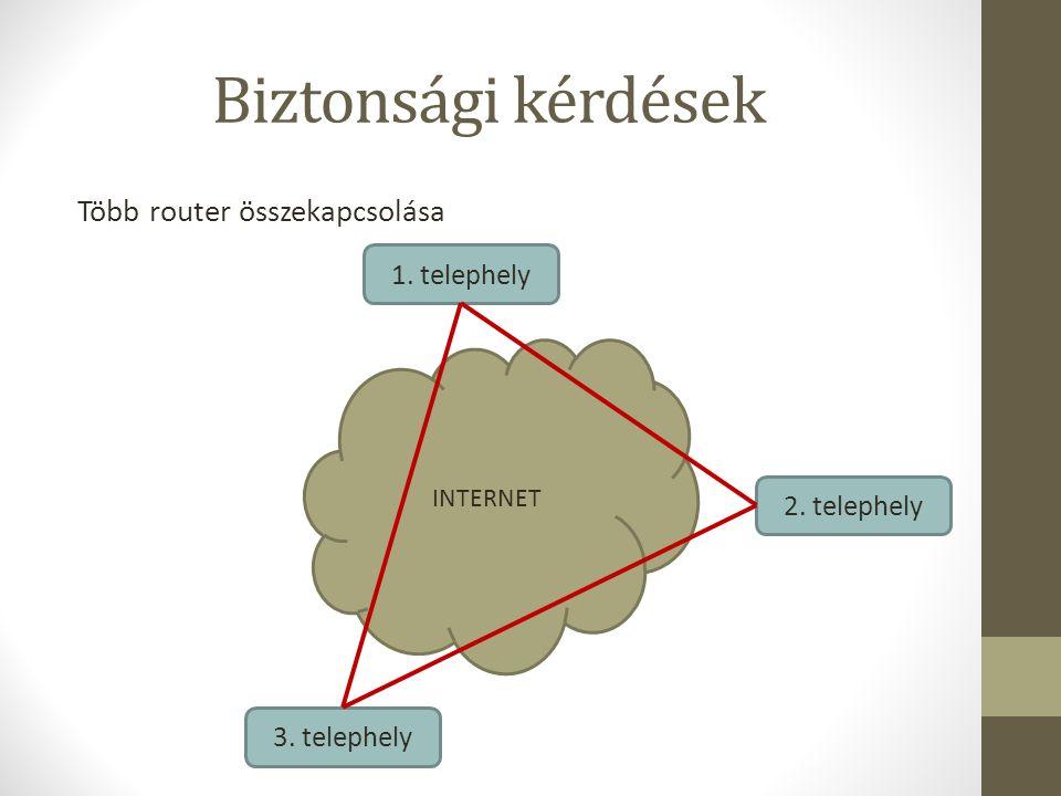 INTERNET Biztonsági kérdések Több router összekapcsolása 1. telephely 2. telephely 3. telephely