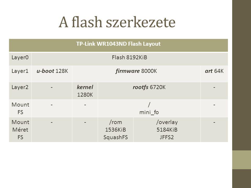 TP-Link WR1043ND Flash Layout Layer0Flash 8192KiB Layer1 u-boot 128Kfirmware 8000Kart 64K Layer2-kernel 1280K rootfs 6720K- Mount FS --/ mini_fo - Mou