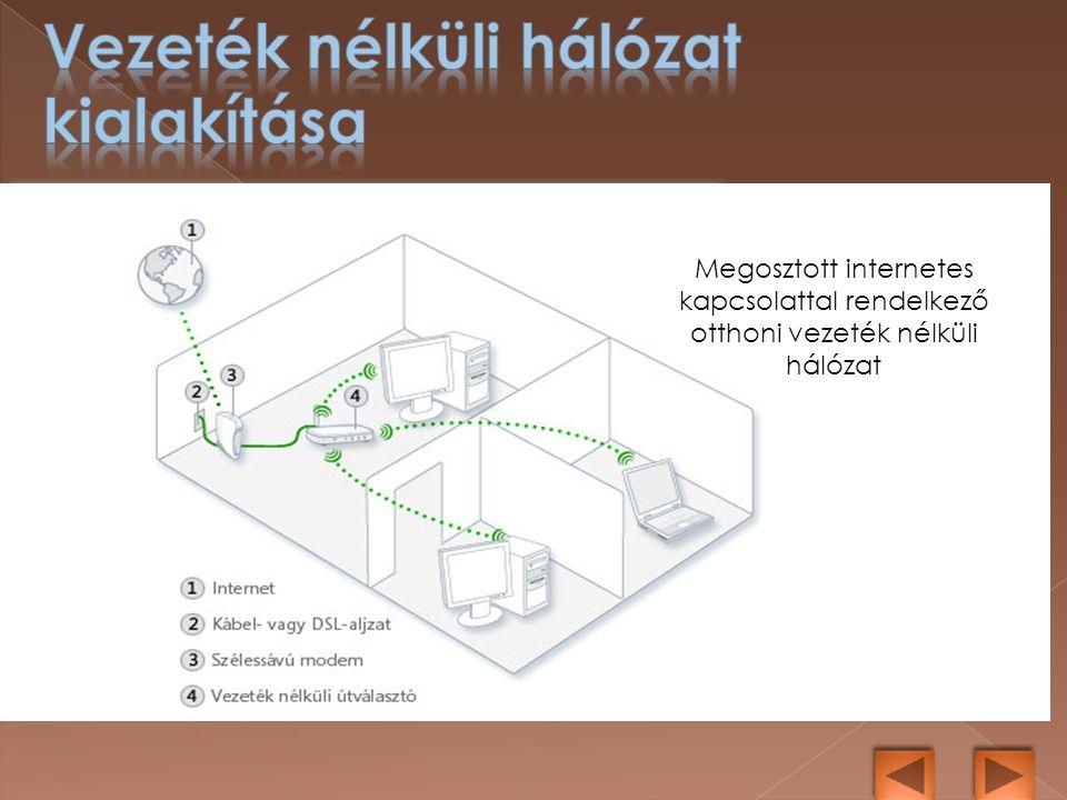  Vezeték nélküli hálózat esetén elindítsuk a Hálózat beállítása varázslót az útválasztóhoz csatlakoztatott számítógépen.