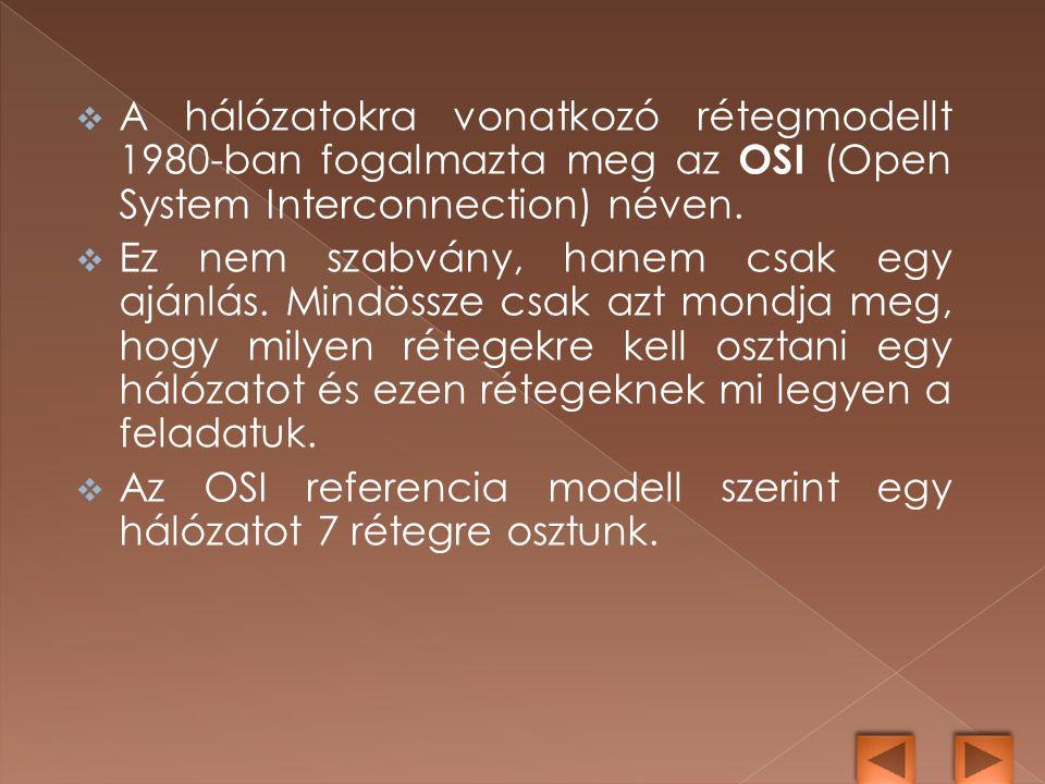  A hálózatokra vonatkozó rétegmodellt 1980-ban fogalmazta meg az OSI (Open System Interconnection) néven.