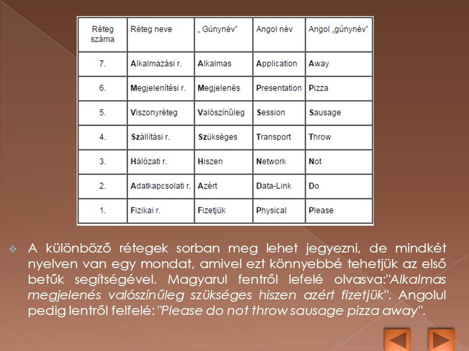  A különböző rétegek sorban meg lehet jegyezni, de mindkét nyelven van egy mondat, amivel ezt könnyebbé tehetjük az első betűk segítségével.