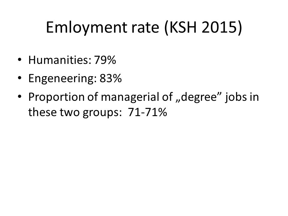 "Emloyment rate (KSH 2015) Humanities: 79% Engeneering: 83% Proportion of managerial of ""degree jobs in these two groups: 71-71%"
