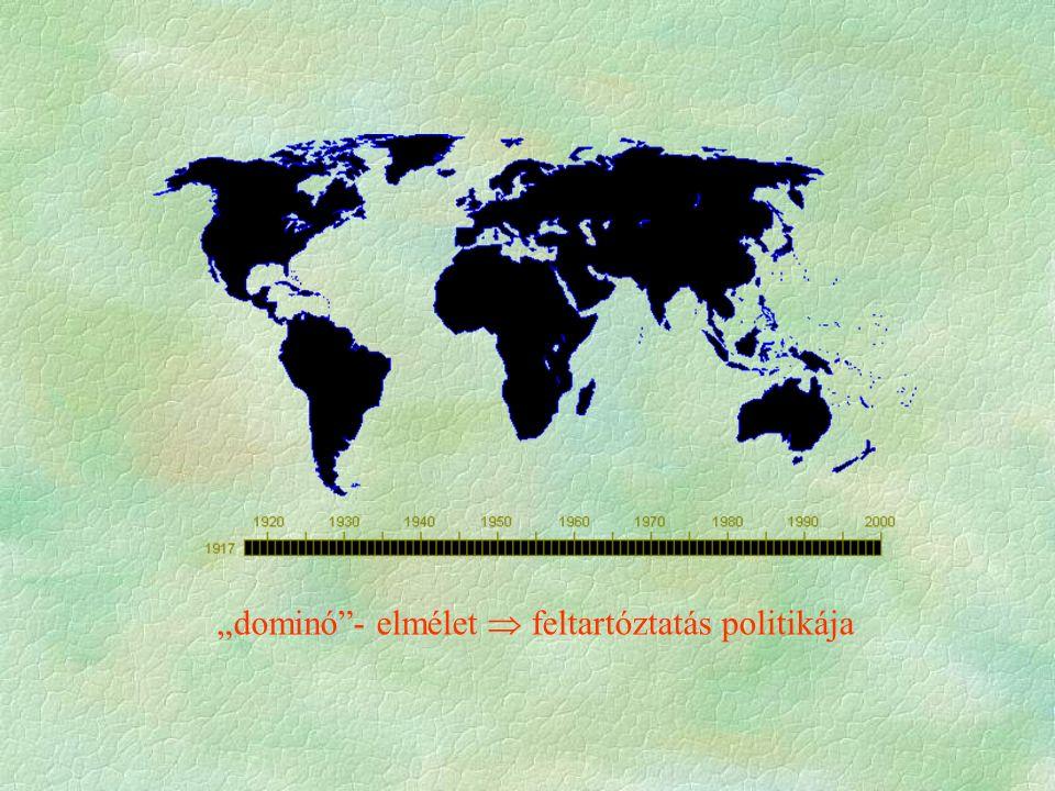 """""""dominó""""- elmélet  feltartóztatás politikája"""