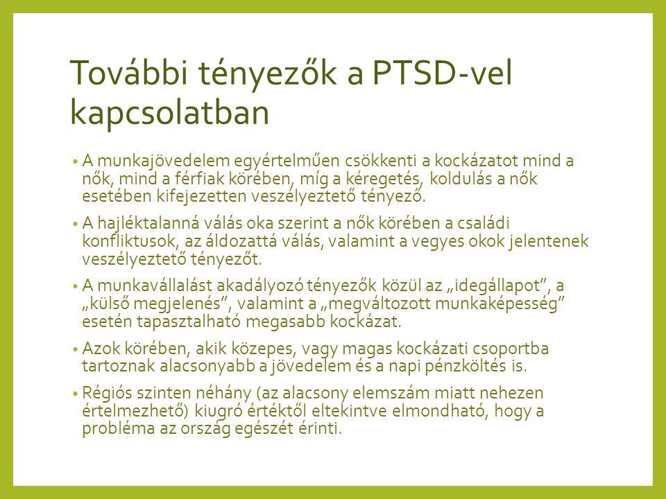 További tényezők a PTSD-vel kapcsolatban A munkajövedelem egyértelműen csökkenti a kockázatot mind a nők, mind a férfiak körében, míg a kéregetés, koldulás a nők esetében kifejezetten veszélyeztető tényező.