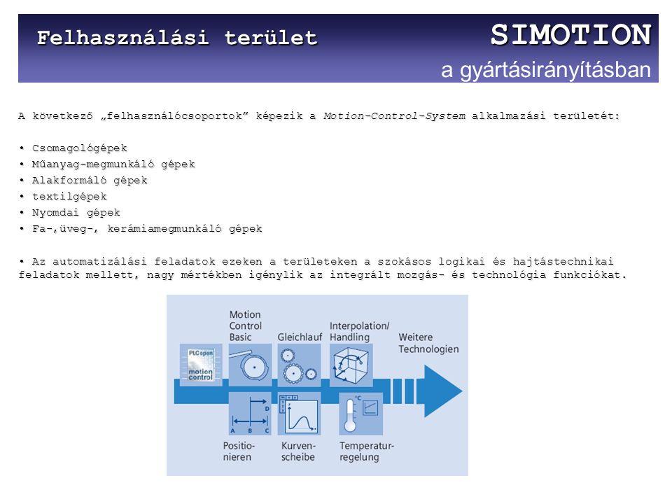 """Felhasználási terület SIMOTION Felhasználási terület SIMOTION a gyártásirányításban A következő """"felhasználócsoportok képezik a Motion-Control-System alkalmazási területét: Csomagológépek Csomagológépek Műanyag-megmunkáló gépek Műanyag-megmunkáló gépek Alakformáló gépek Alakformáló gépek textilgépek textilgépek Nyomdai gépek Nyomdai gépek Fa-,üveg-, kerámiamegmunkáló gépek Fa-,üveg-, kerámiamegmunkáló gépek Az automatizálási feladatok ezeken a területeken a szokásos logikai és hajtástechnikai feladatok mellett, nagy mértékben igénylik az integrált mozgás- és technológia funkciókat."""