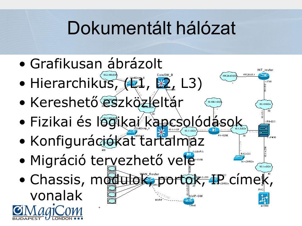 Dokumentált hálózat Grafikusan ábrázolt Hierarchikus, (L1, L2, L3) Kereshető eszközleltár Fizikai és logikai kapcsolódások Konfigurációkat tartalmaz Migráció tervezhető vele Chassis, modulok, portok, IP címek, vonalak