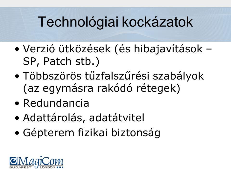Technológiai kockázatok Verzió ütközések (és hibajavítások – SP, Patch stb.) Többszörös tűzfalszűrési szabályok (az egymásra rakódó rétegek) Redundancia Adattárolás, adatátvitel Gépterem fizikai biztonság