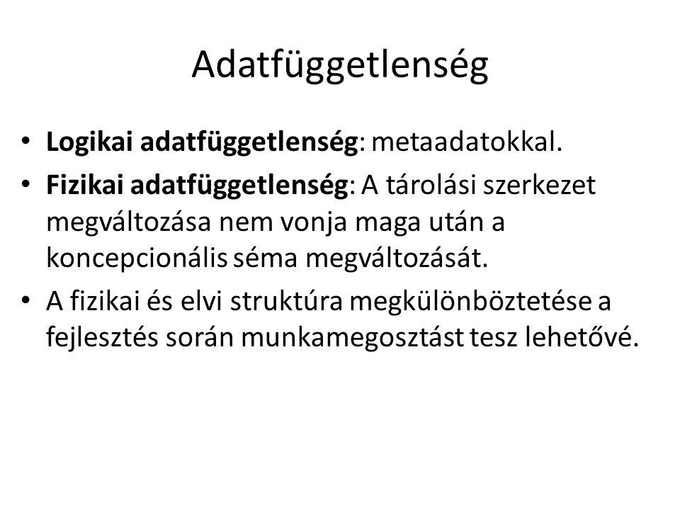 Adatfüggetlenség Logikai adatfüggetlenség: metaadatokkal.