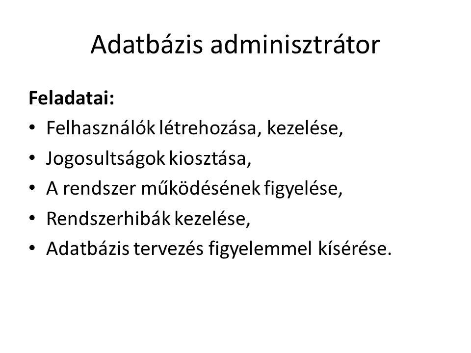 Adatbázis adminisztrátor Feladatai: Felhasználók létrehozása, kezelése, Jogosultságok kiosztása, A rendszer működésének figyelése, Rendszerhibák kezelése, Adatbázis tervezés figyelemmel kísérése.