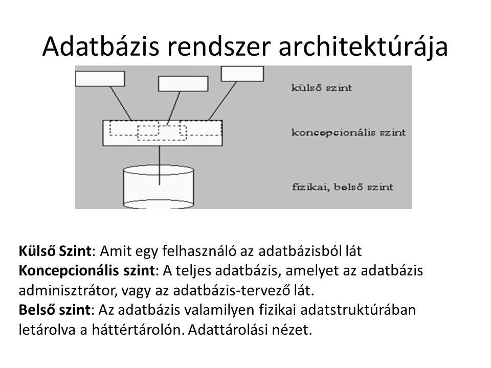 Adatbázis rendszer architektúrája Külső Szint: Amit egy felhasználó az adatbázisból lát Koncepcionális szint: A teljes adatbázis, amelyet az adatbázis adminisztrátor, vagy az adatbázis-tervező lát.