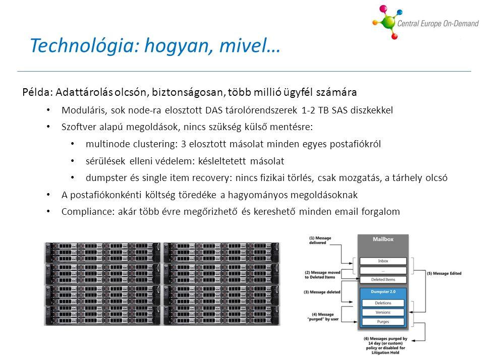 Technológia: hogyan, mivel… Példa: Adattárolás olcsón, biztonságosan, több millió ügyfél számára Moduláris, sok node-ra elosztott DAS tárolórendszerek