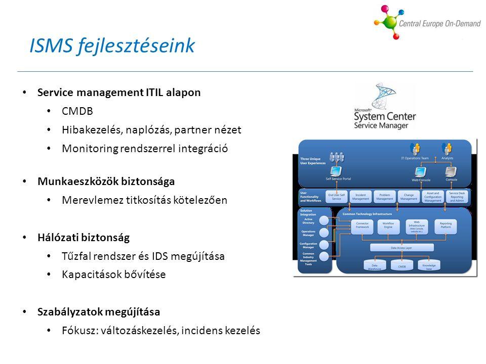ISMS fejlesztéseink Service management ITIL alapon CMDB Hibakezelés, naplózás, partner nézet Monitoring rendszerrel integráció Munkaeszközök biztonsága Merevlemez titkosítás kötelezően Hálózati biztonság Tűzfal rendszer és IDS megújítása Kapacitások bővítése Szabályzatok megújítása Fókusz: változáskezelés, incidens kezelés