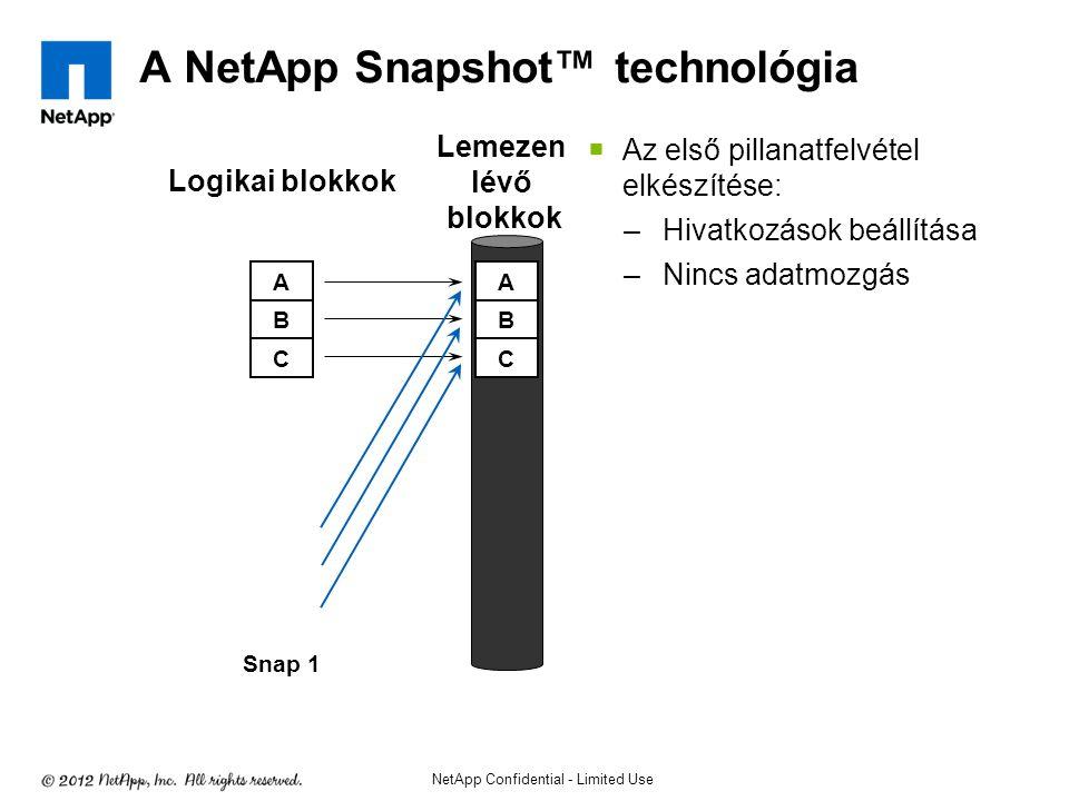 A NetApp Snapshot™ technológia  Az első pillanatfelvétel elkészítése: –Hivatkozások beállítása –Nincs adatmozgás NetApp Confidential - Limited Use AA BB CC A B C Snap 1 A B C Logikai blokkok Lemezen lévő blokkok