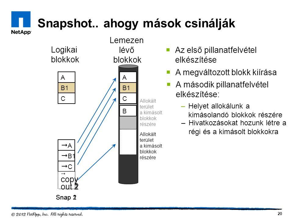 20  Az első pillanatfelvétel elkészítése A B C A C B1 AA BB CC Snap 1 AA BB CC  copy out 1  A megváltozott blokk kiírása  A második pillanatfelvétel elkészítése: –Helyet allokálunk a kimásolandó blokkok részére B1 –Hivatkozásokat hozunk létre a régi és a kimásolt blokkokra B AA  B1 CC Snap 2  copy out 2 Lemezen lévő blokkok Logikai blokkok Snapshot..