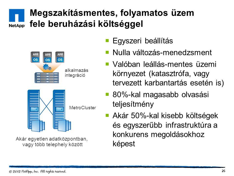 Megszakításmentes, folyamatos üzem fele beruházási költséggel  Egyszeri beállítás  Nulla változás-menedzsment  Valóban leállás-mentes üzemi környezet (katasztrófa, vagy tervezett karbantartás esetén is)  80%-kal magasabb olvasási teljesítmény  Akár 50%-kal kisebb költségek és egyszerűbb infrastruktúra a konkurens megoldásokhoz képest MetroCluster alkalmazás integráció Akár egyetlen adatközpontban, vagy több telephely között 26