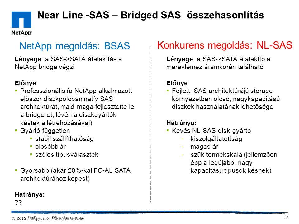 Near Line -SAS – Bridged SAS összehasonlítás 34 Lényege: a SAS->SATA átalakítás a NetApp bridge végzi Előnye:  Professzionális (a NetApp alkalmazott először diszkpolcban natív SAS architektúrát, majd maga fejlesztette le a bridge-et, lévén a diszkgyártók késtek a létrehozásával)  Gyártó-független  stabil szállíthatóság  olcsóbb ár  széles típusválaszték  Gyorsabb (akár 20%-kal FC-AL SATA architektúrához képest) Hátránya: .