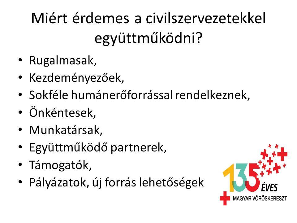 Miért érdemes a civilszervezetekkel együttműködni.
