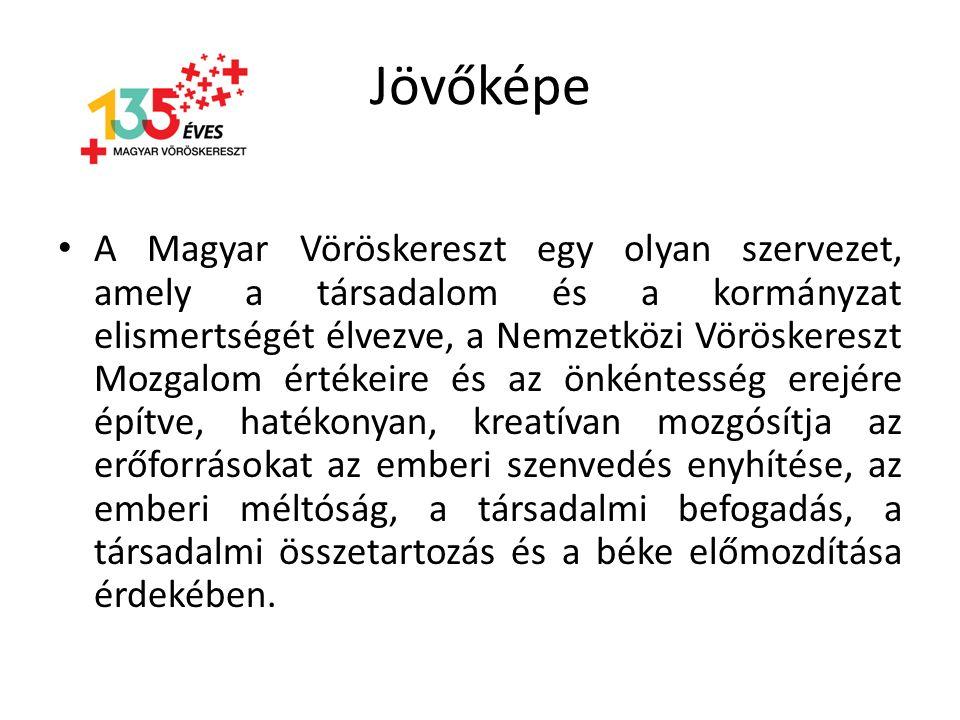Jövőképe A Magyar Vöröskereszt egy olyan szervezet, amely a társadalom és a kormányzat elismertségét élvezve, a Nemzetközi Vöröskereszt Mozgalom értékeire és az önkéntesség erejére építve, hatékonyan, kreatívan mozgósítja az erőforrásokat az emberi szenvedés enyhítése, az emberi méltóság, a társadalmi befogadás, a társadalmi összetartozás és a béke előmozdítása érdekében.