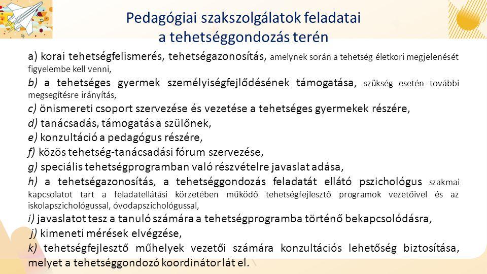 Pedagógiai szakmai szolgáltatók Pedagógiai oktatási központok (POK) 2015.