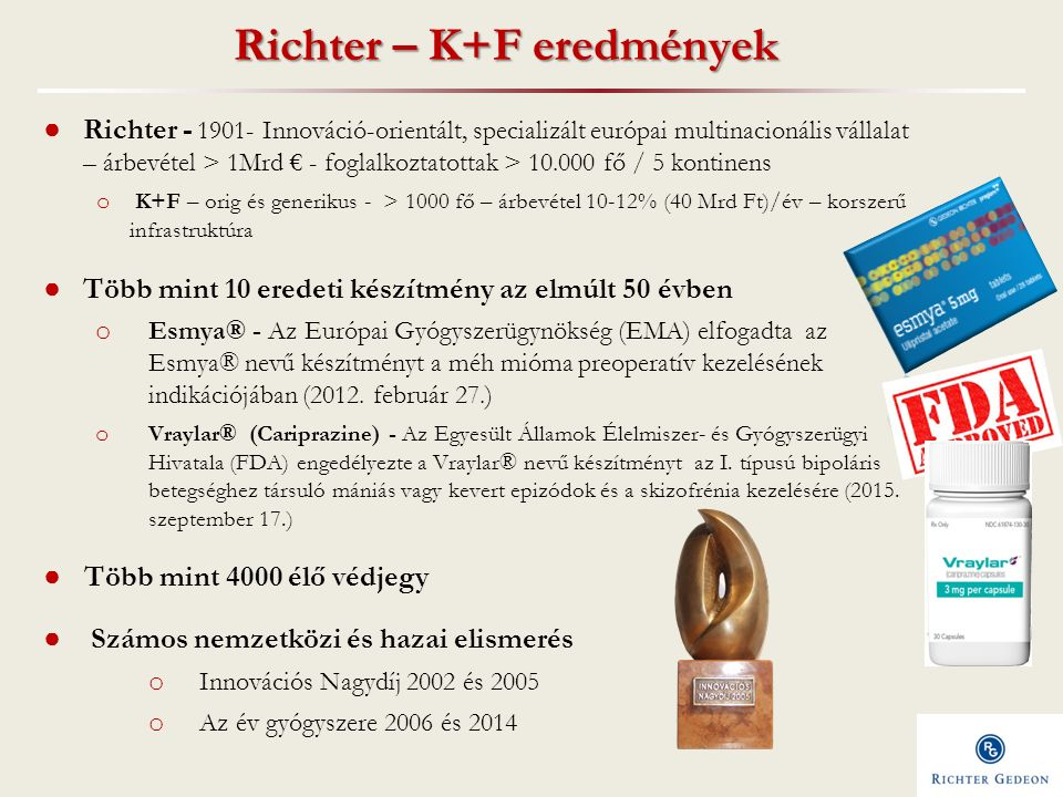 Richter – K+F eredmények Richter – K+F eredmények ● Richter - 1901- Innováció-orientált, specializált európai multinacionális vállalat – árbevétel > 1Mrd € - foglalkoztatottak > 10.000 fő / 5 kontinens o K+F – orig és generikus - > 1000 fő – árbevétel 10-12% (40 Mrd Ft)/év – korszerű infrastruktúra ● Több mint 10 eredeti készítmény az elmúlt 50 évben o Esmya® - Az Európai Gyógyszerügynökség (EMA) elfogadta az Esmya® nevű készítményt a méh mióma preoperatív kezelésének indikációjában (2012.