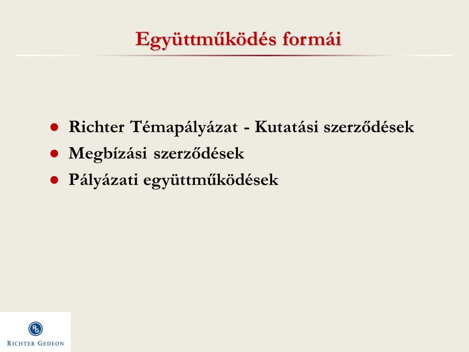 Együttműködés formái ●Richter Témapályázat - Kutatási szerződések ●Megbízási szerződések ●Pályázati együttműködések