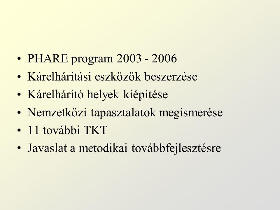 PHARE program 2003 - 2006 Kárelhárítási eszközök beszerzése Kárelhárító helyek kiépítése Nemzetközi tapasztalatok megismerése 11 további TKT Javaslat