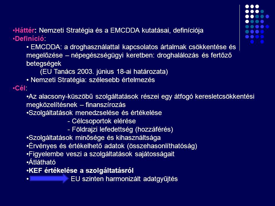 Háttér: Nemzeti Stratégia és a EMCDDA kutatásai, definíciója Definíció: EMCDDA: a droghasználattal kapcsolatos ártalmak csökkentése és megelőzése – né