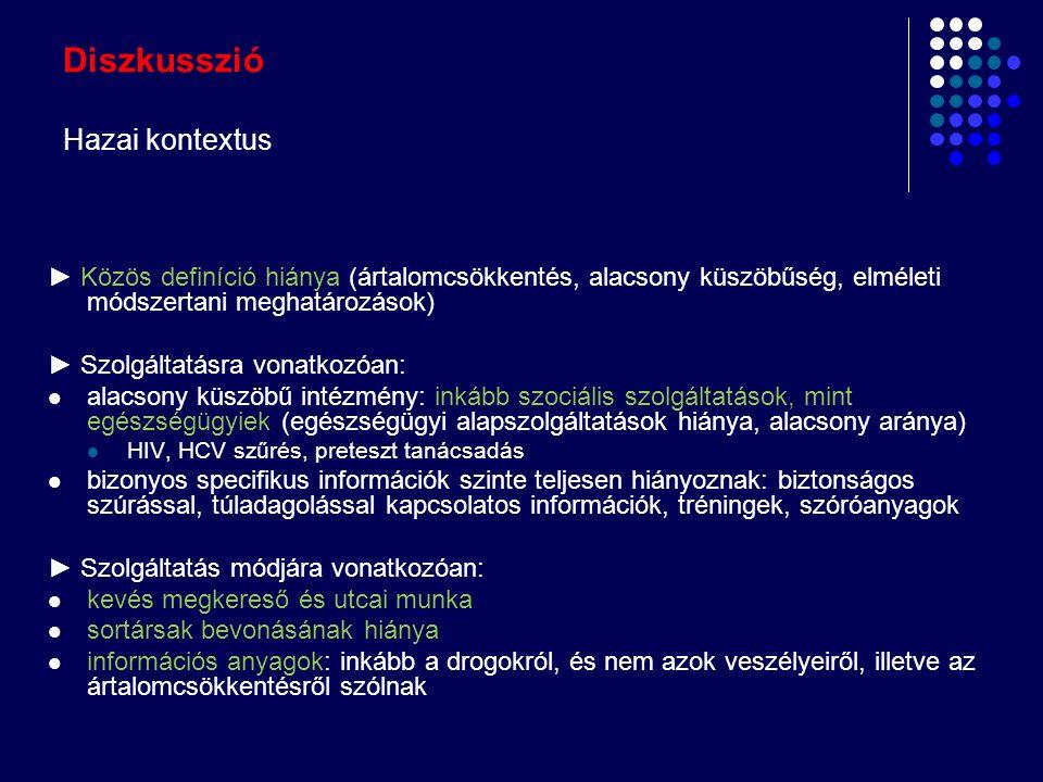 Diszkusszió Hazai kontextus ► Közös definíció hiánya (ártalomcsökkentés, alacsony küszöbűség, elméleti módszertani meghatározások) ► Szolgáltatásra vo
