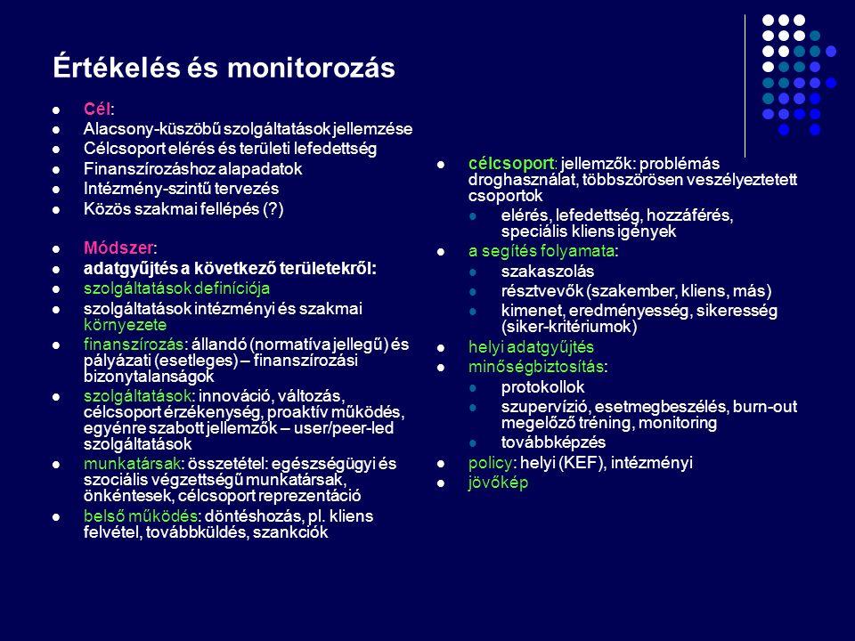 Értékelés és monitorozás Cél: Alacsony-küszöbű szolgáltatások jellemzése Célcsoport elérés és területi lefedettség Finanszírozáshoz alapadatok Intézmé