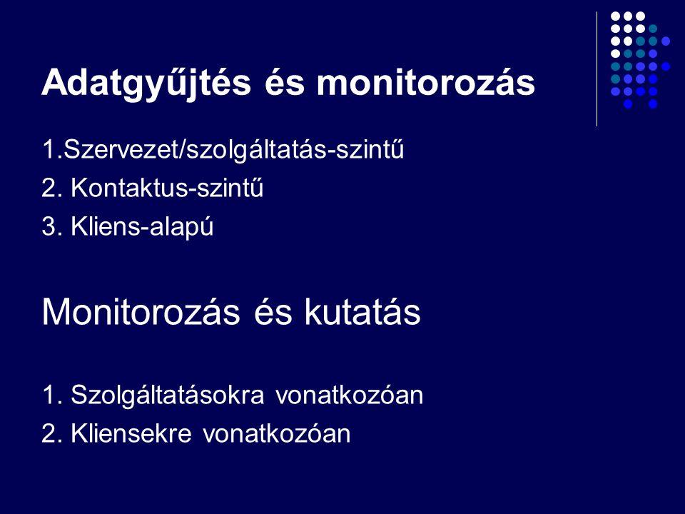 Adatgyűjtés és monitorozás 1.Szervezet/szolgáltatás-szintű 2. Kontaktus-szintű 3. Kliens-alapú Monitorozás és kutatás 1. Szolgáltatásokra vonatkozóan