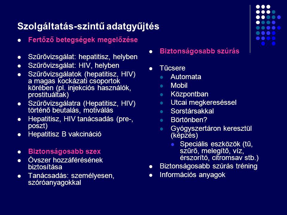 Szolgáltatás-szintű adatgyűjtés Fertőző betegségek megelőzése Szűrővizsgálat: hepatitisz, helyben Szűrővizsgálat: HIV, helyben Szűrővizsgálatok (hepat