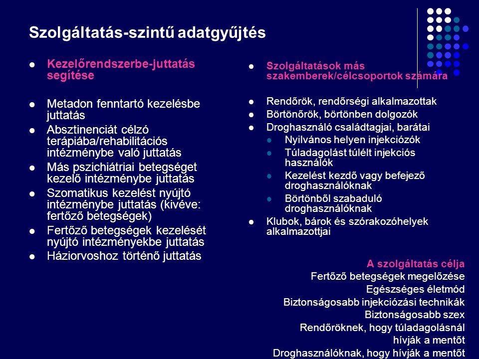 Szolgáltatás-szintű adatgyűjtés Kezelőrendszerbe-juttatás segítése Metadon fenntartó kezelésbe juttatás Absztinenciát célzó terápiába/rehabilitációs i