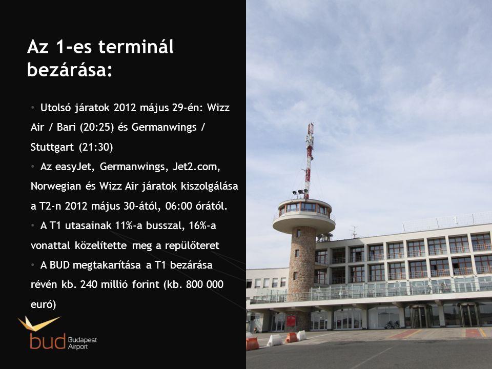 Az 1-es terminál bezárása: Utolsó járatok 2012 május 29-én: Wizz Air / Bari (20:25) és Germanwings / Stuttgart (21:30) Az easyJet, Germanwings, Jet2.com, Norwegian és Wizz Air járatok kiszolgálása a T2-n 2012 május 30-ától, 06:00 órától.