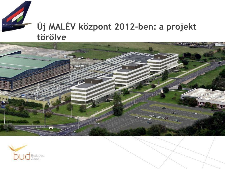 Új MALÉV központ 2012-ben: a projekt törölve