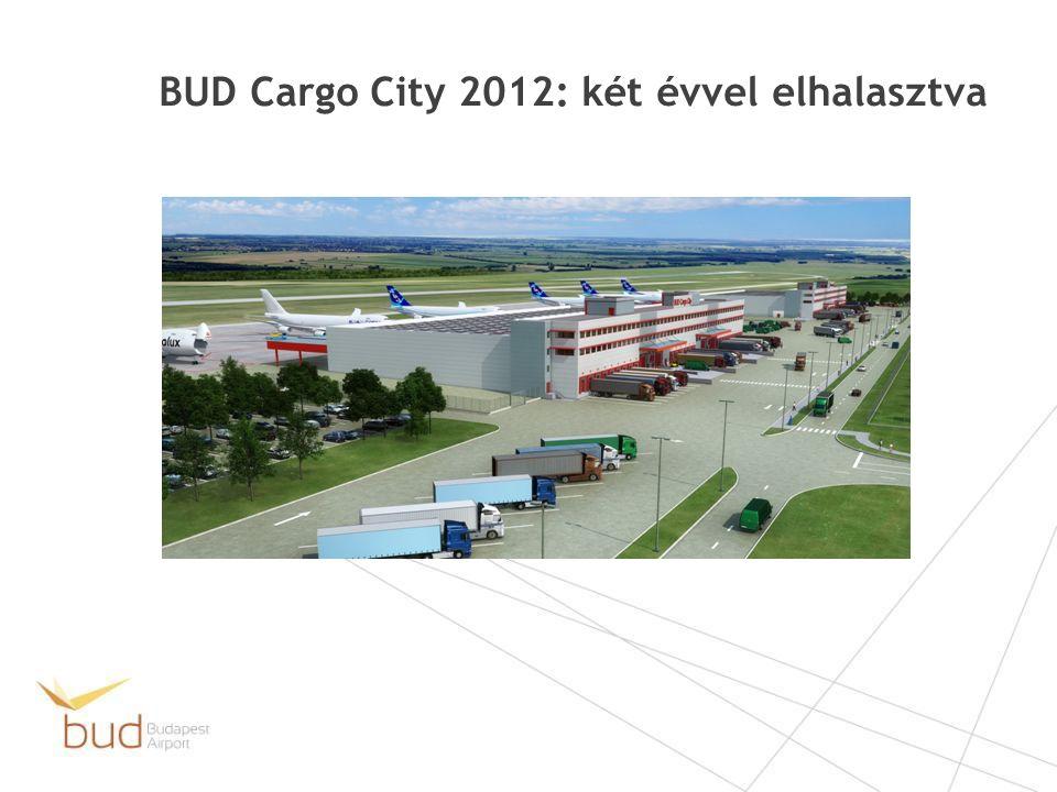 BUD Cargo City 2012: két évvel elhalasztva
