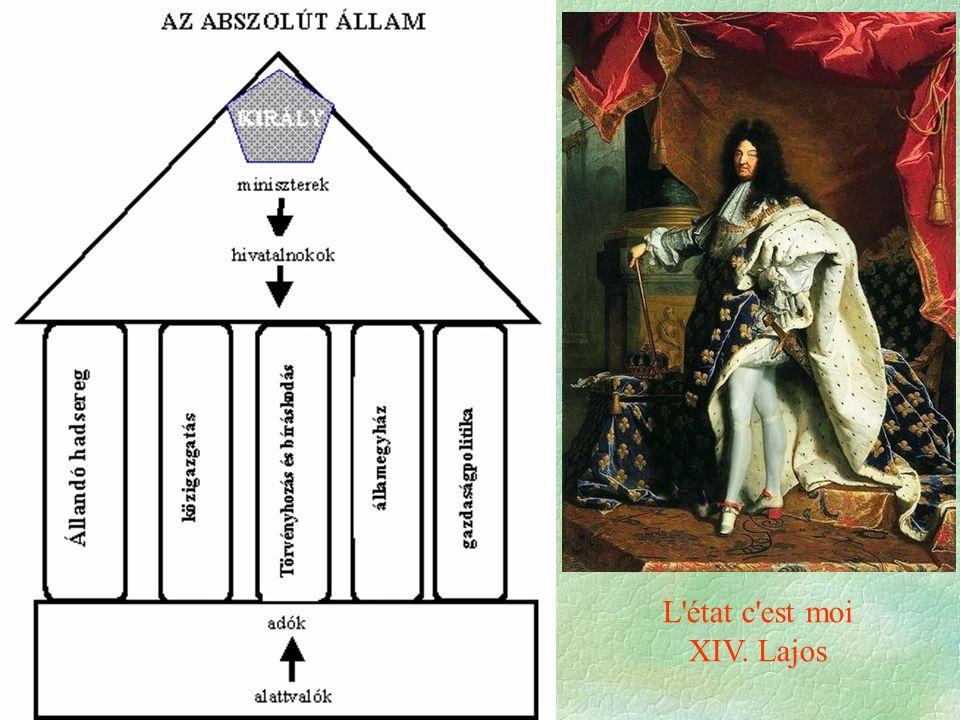 L'état c'est moi XIV. Lajos