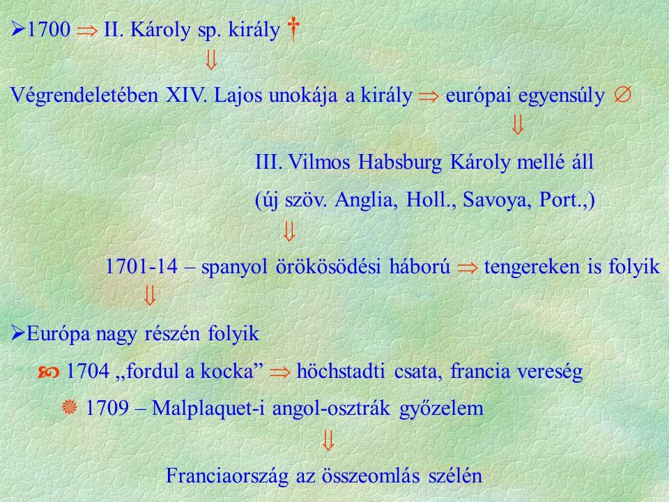  1700  II. Károly sp. király †  Végrendeletében XIV. Lajos unokája a király  európai egyensúly   III. Vilmos Habsburg Károly mellé áll (új szöv.