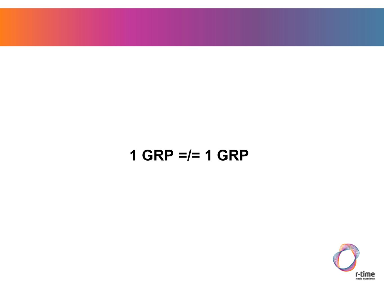 1 GRP =/= 1 GRP