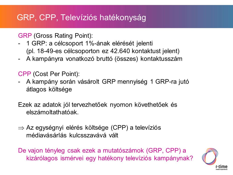 GRP, CPP, Televíziós hatékonyság GRP (Gross Rating Point): -1 GRP: a célcsoport 1%-ának elérését jelenti (pl.
