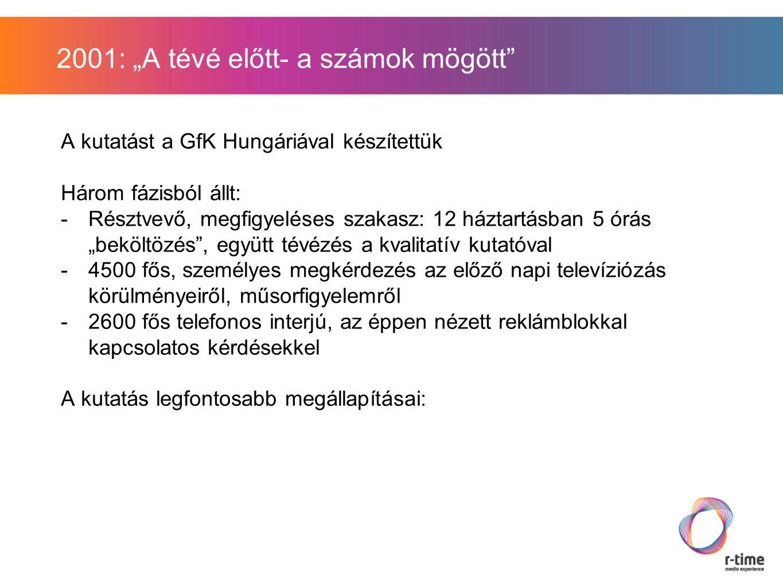 Magasabb programfigyelem - magasabb reklámészlelés  A program involvement (bevonódás) a reklámhatékonyságot egyértelműen befolyásoló tényező Forrás: GfK Hungária, 2001, 4500 fős személyes megkérdezés az előző napi televíziózás körülményeiről, műsor- és reklámfigyelemről