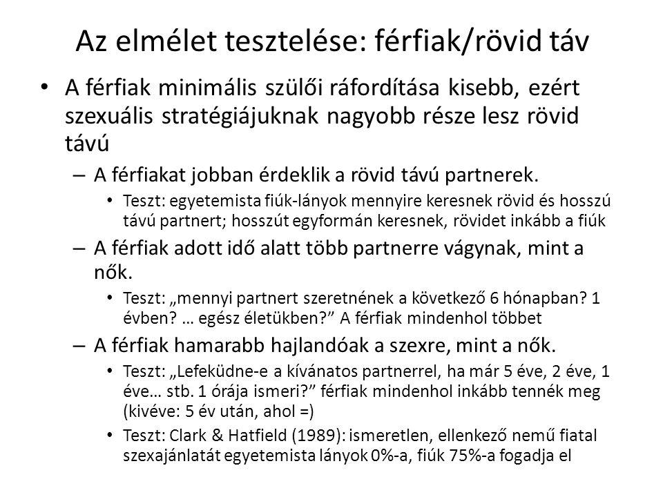 Az elmélet tesztelése: férfiak/rövid táv A férfiak minimális szülői ráfordítása kisebb, ezért szexuális stratégiájuknak nagyobb része lesz rövid távú – A férfiakat jobban érdeklik a rövid távú partnerek.