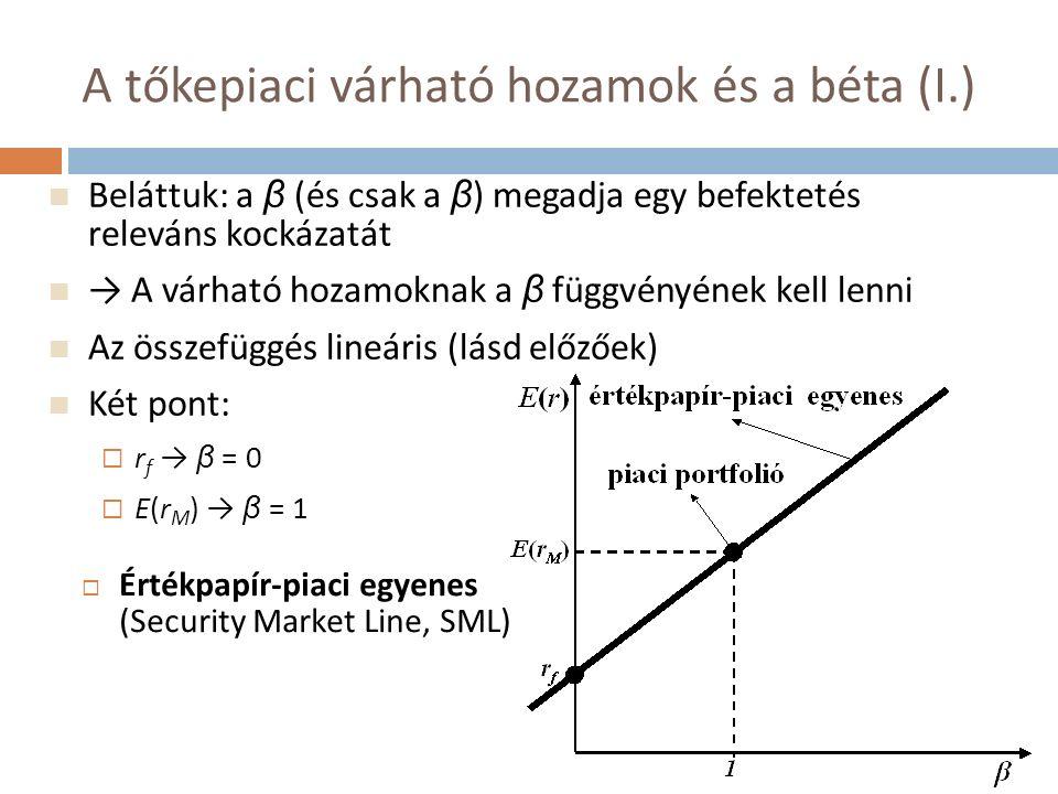 Beláttuk: a β (és csak a β ) megadja egy befektetés releváns kockázatát → A várható hozamoknak a β függvényének kell lenni Az összefüggés lineáris (lásd előzőek) Két pont:  r f → β = 0  E(r M ) → β = 1 A tőkepiaci várható hozamok és a béta (I.)  Értékpapír-piaci egyenes (Security Market Line, SML)