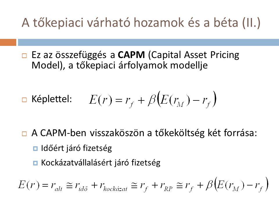  Ez az összefüggés a CAPM (Capital Asset Pricing Model), a tőkepiaci árfolyamok modellje  Képlettel:  A CAPM-ben visszaköszön a tőkeköltség két forrása:  Időért járó fizetség  Kockázatvállalásért járó fizetség A tőkepiaci várható hozamok és a béta (II.)