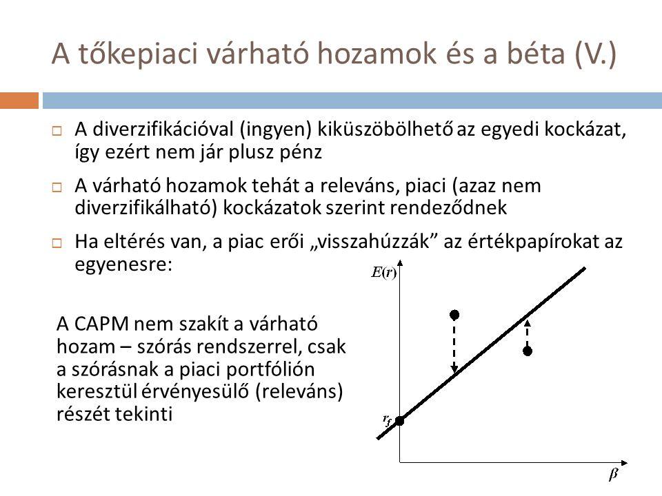 """A tőkepiaci várható hozamok és a béta (V.)  A diverzifikációval (ingyen) kiküszöbölhető az egyedi kockázat, így ezért nem jár plusz pénz  A várható hozamok tehát a releváns, piaci (azaz nem diverzifikálható) kockázatok szerint rendeződnek  Ha eltérés van, a piac erői """"visszahúzzák az értékpapírokat az egyenesre: A CAPM nem szakít a várható hozam – szórás rendszerrel, csak a szórásnak a piaci portfólión keresztül érvényesülő (releváns) részét tekinti"""